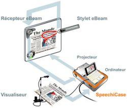 SpeechiCase
