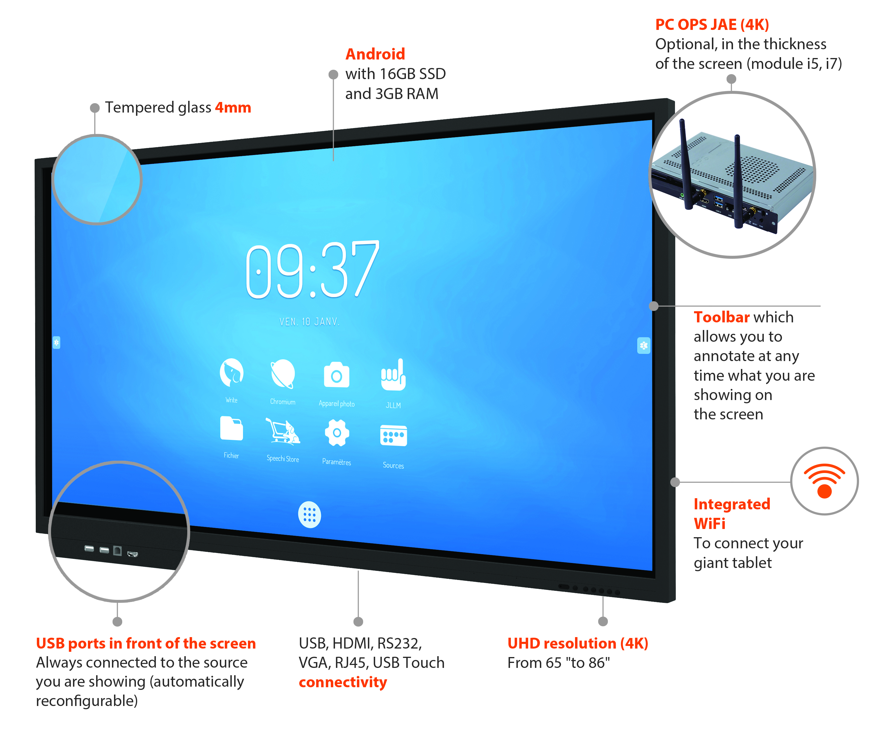 écran tactile interactif android speechitouch 55 pouces