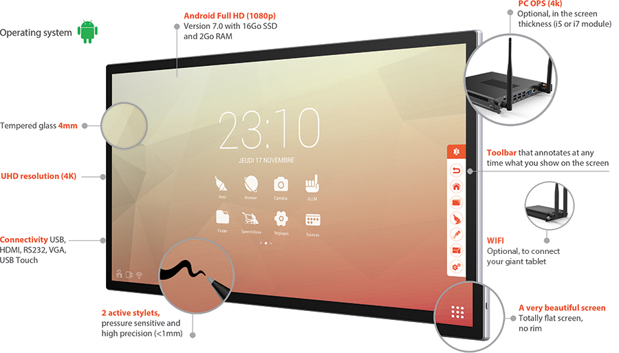tactile capacitive screen speechitouch