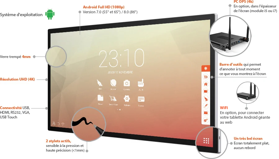 ecran tactile capacitif speechitouch