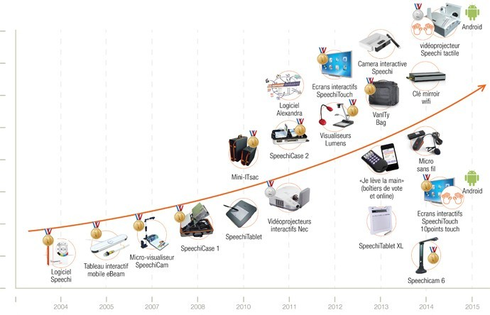 graphic-evolution