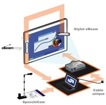 Hoe zet u de interactieve koffer voor mobiel gebruik in?
