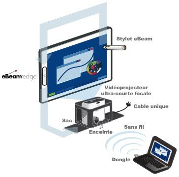 Schema van de Mini-ITsac met ultrakorte projectieafstand