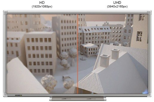 Ecran interactif UHD