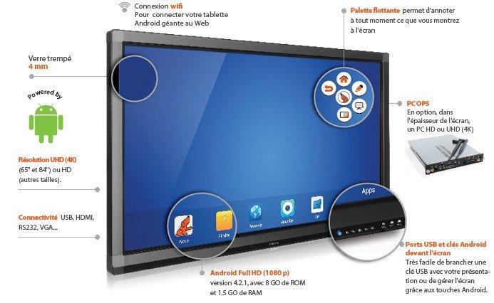 ecran interactif tactile speechitouch android : les caractéristiques