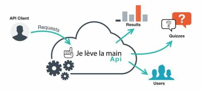 JLLM-API