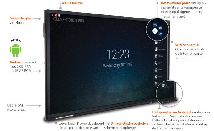 schema-touchscreen-clevertouch-pro