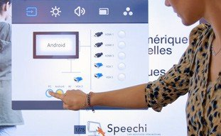 ecran multitouch