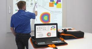mallette interactive nomade itsac - vidéoprojecteur interactif mobile