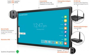 ecran-interactif-android-clevertouch