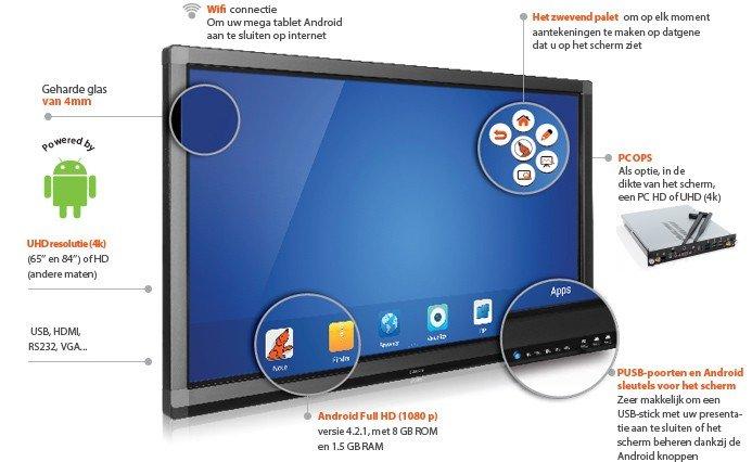 interactief android speechtouch touchscreen: eigenschappen