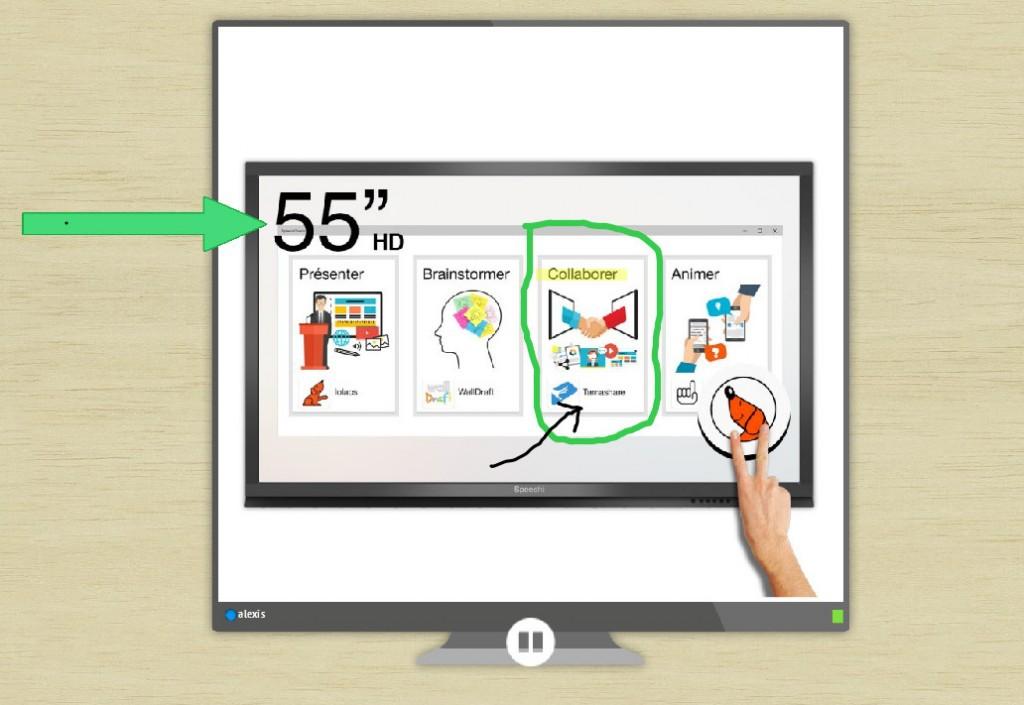 annotations sur écran interactif