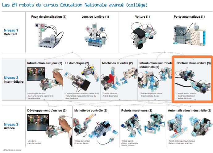 Cursus robotique Education Nationale2