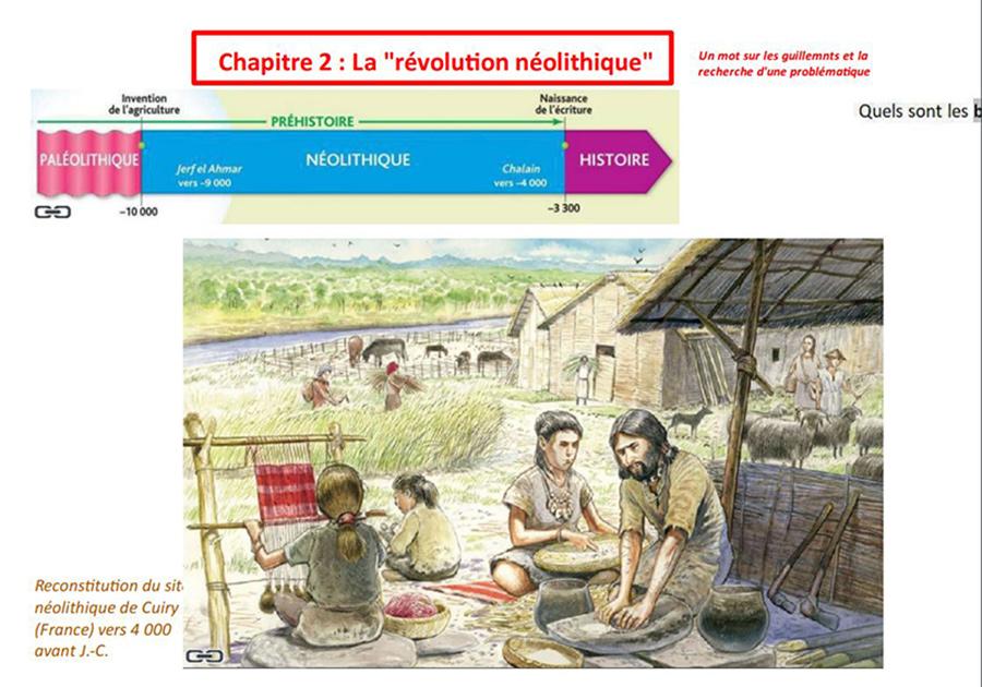 ressource interactive et numérique