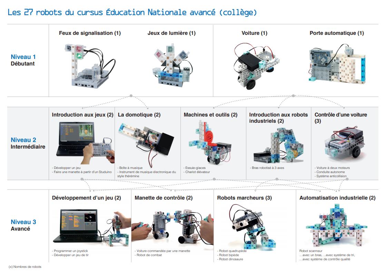 manuel programmation robots collège