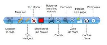 visualiseur du logiciel tbi