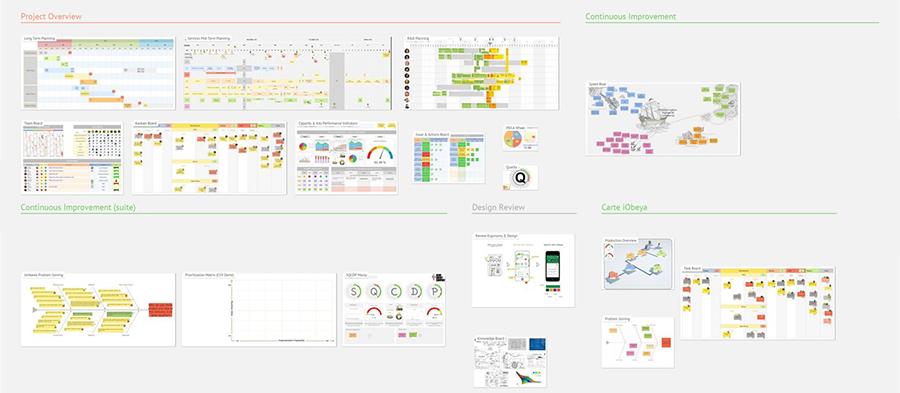 Vue globale du logiciel iObeya sur écran interactif