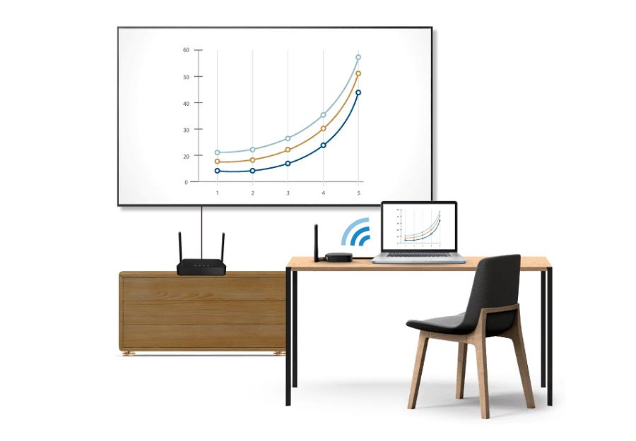 outil de partage d'écran d'un PC vers un grand écran