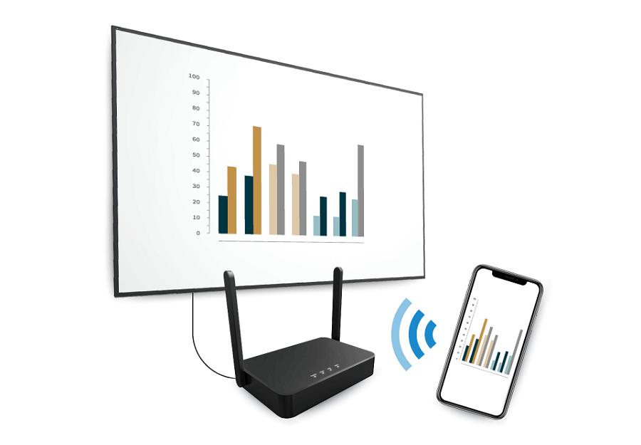 outil de partage d'écran de son smartphone ou tablette