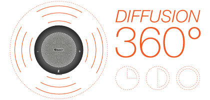diffusion de son à 360°